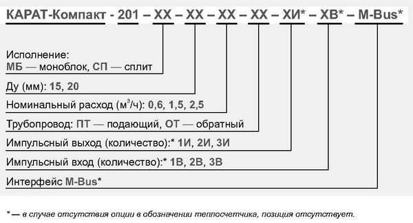 Форма заказа теплосчетчика Карат-Компакт-201