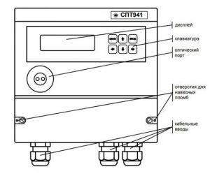 Габариты-1 тепловычислителя СПТ-941.20