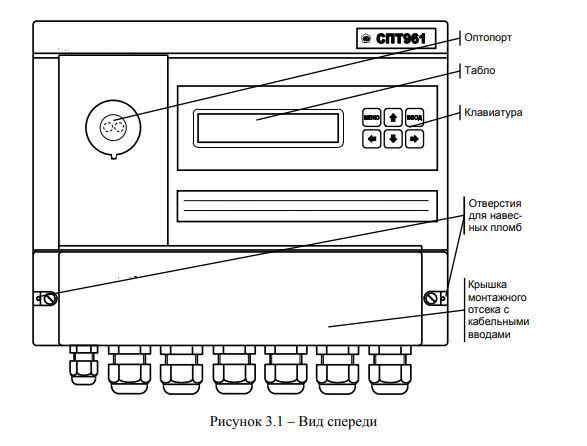 Габаритные размеры-1 тепловычислителя СПТ-961.2