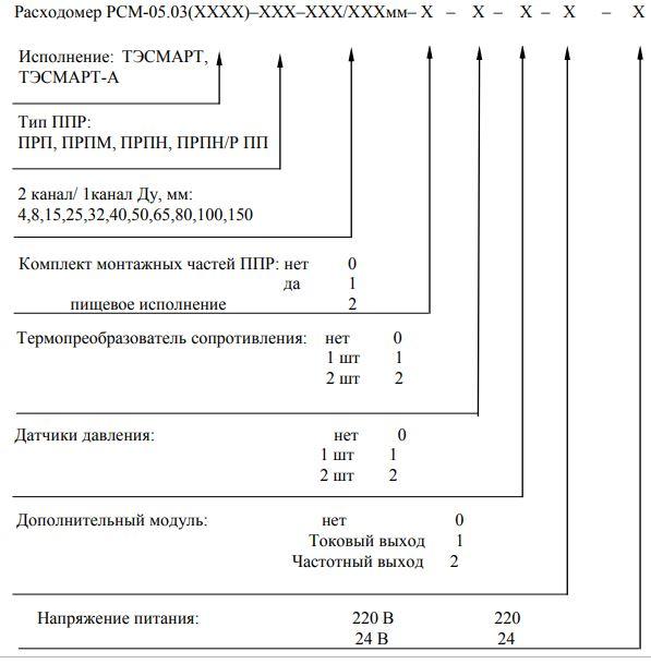 Форма заказа расходомера РСМ-05.03