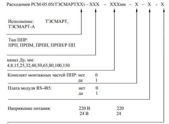 Форма заказа расходомеров РСМ-05.05