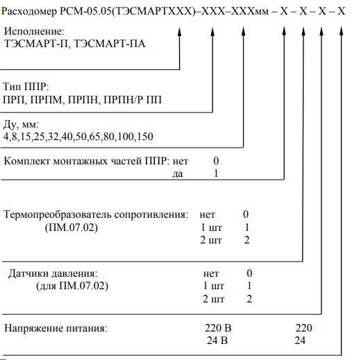 Форма заказа расходомеров РСМ-05.05-П, РСМ-05.05-ПА