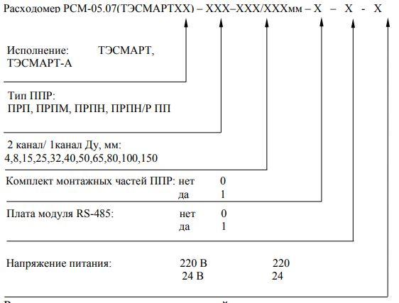 Форма заказа расходомера РСМ-05.07