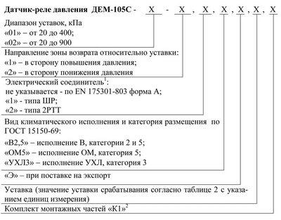 Форма заказа датчика-реле давления ДЕМ-105С