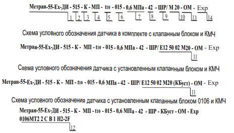 Код заказа датчиков давления Метран-55