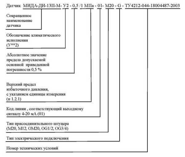 Форма заказа датчика давления МИДА-ДИ-13П-М