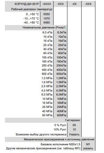 Код (форма) заказа датчика-реле давления Корунд-ДИ-001-Р