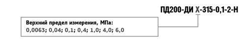 Форма заказа датчика ПД200-ДИ, -ДИВ