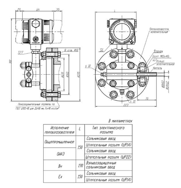 Рисунок 4 - преобразователи гидростатического давления Сапфир-22МП-ВН-ДГ с установленным ниппелем
