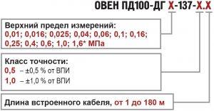 pd100_dg-1