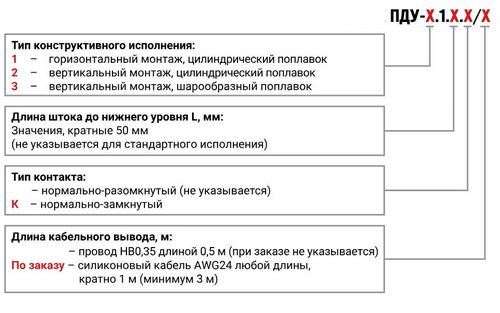 Форма заказа датчика уровня ПДУ-1