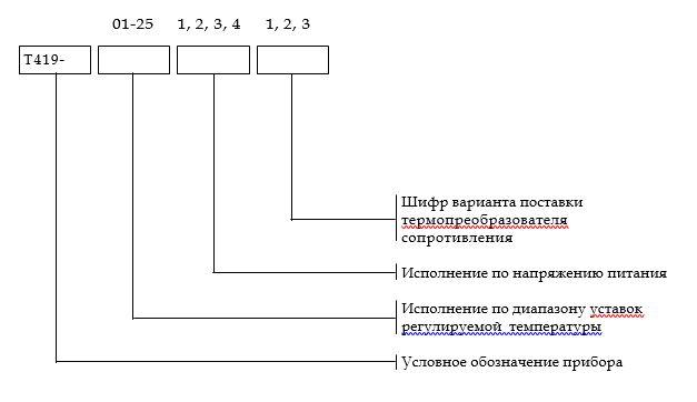Форма заказа датчика-реле температуры Т419-2М