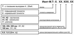 ivit_m_t_oboznach