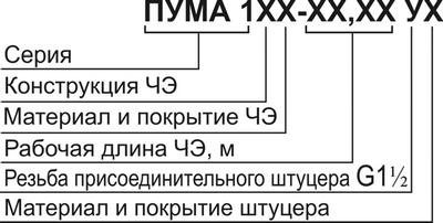 Форма заказа уровнемера ПУМА-100
