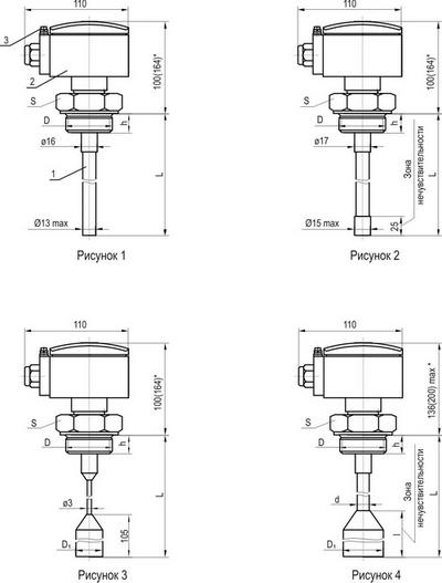 Габаритные размеры-1 разных типов датчиков ИСУ-100И
