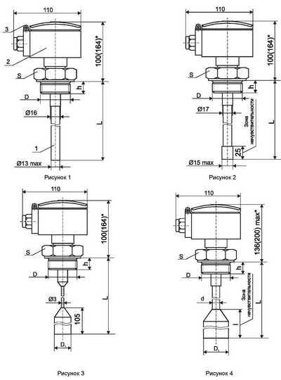 Габаритные размеры-1 различных датчиков для ИСУ-2000И