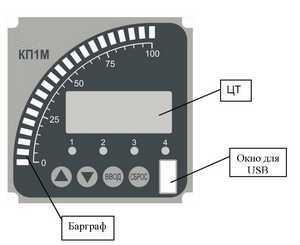 Передняя панель КП1М