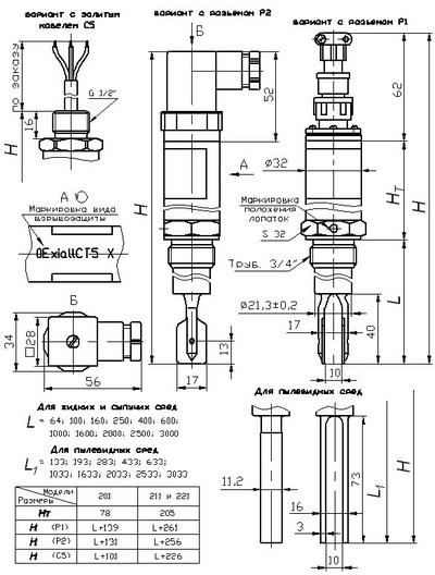 Габаритные размеры сигнализаторов СУ-802, рис. Б.1, модели 2х1