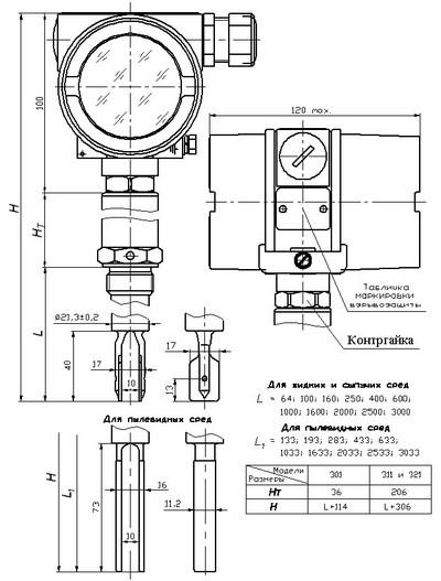Габаритные размеры сигнализатора СУ-802, рис. Б.2, модели 3х1