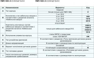 pmp-185-2