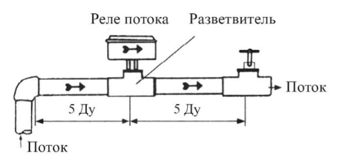 Схема реле потока