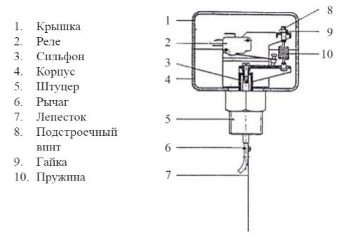схема реле fs-2r