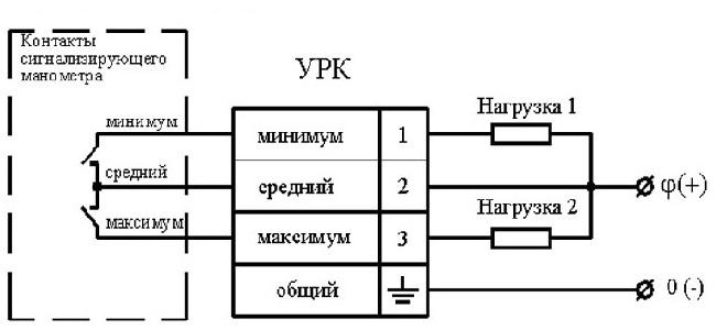 Схема подключения устройства УРК