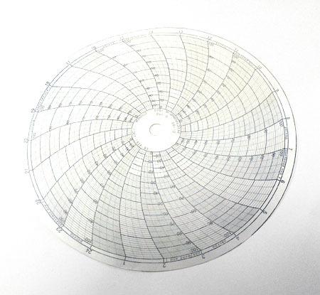 Бумага диаграммная дисковая D=250 мм