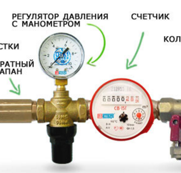 Монтажная сборка счетчика МСС: фильтр, редуктор, водосчетчик