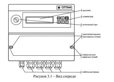 Габариты-1 тепловычислителя СПТ944
