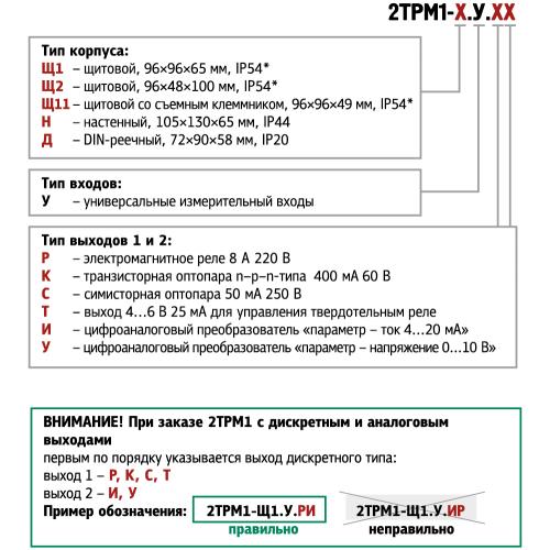 Форма заявки 2ТРМ1