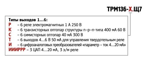 Форма заказа ТРМ136