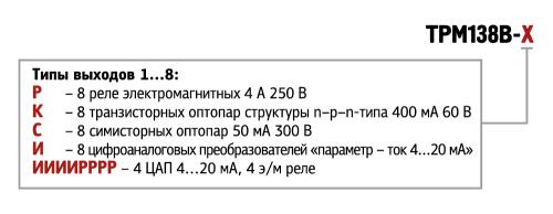 Схема заявки ТРМ138В