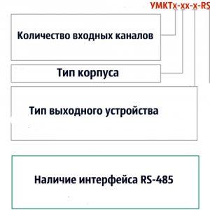 Форма УМКТ