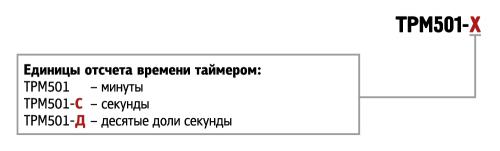 Форма ТРМ501