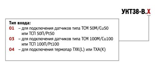 Форма УКТ38-В