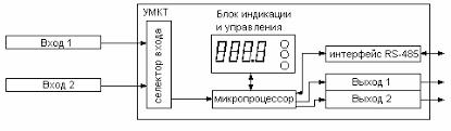 Схема УМКТ