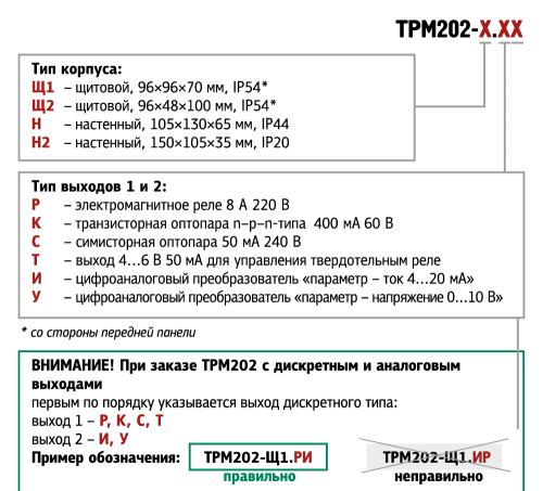 Форма заказа ТРМ202