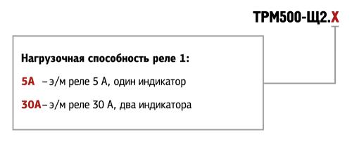 Форма заявки ТРМ500
