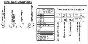 Выходные устройства УМКТ-1-У-ПИД