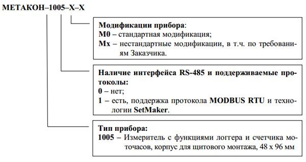 Форма. МЕТАКОН-1005
