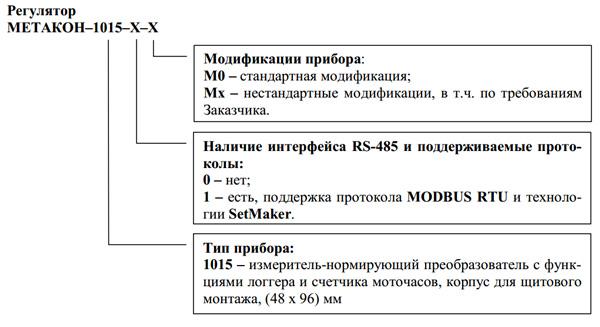 Форма. МЕТАКОН-1015