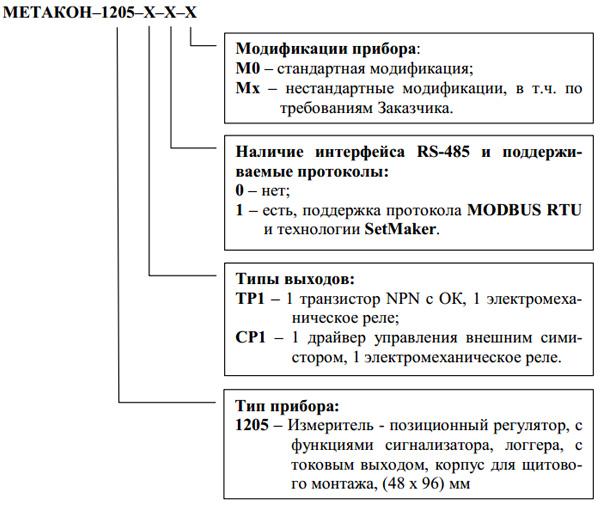 Форма заказа МЕТАКОН-1205