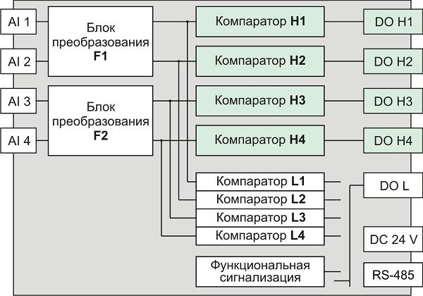 Схема измерителя-регулятора МЕТАКО-1745