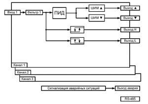 Схема МЕТАКОН-5x3