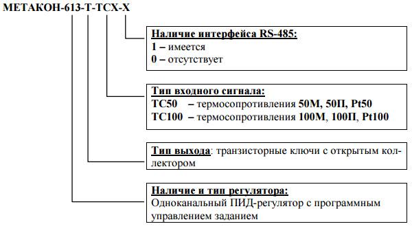 Форма заказа МЕТАКОН-613