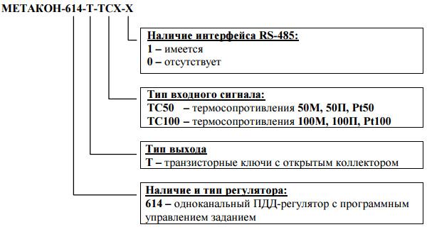 Форма заказа МЕТАКОН-614