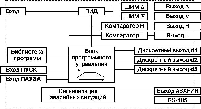 Схема МЕТАКОН-614