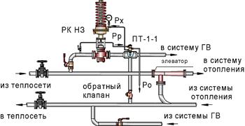 РТ-ГВ схема подключения сливная