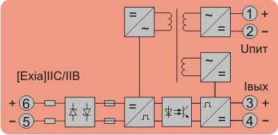 Схема. Барьер искрозащиты Корунд-М541